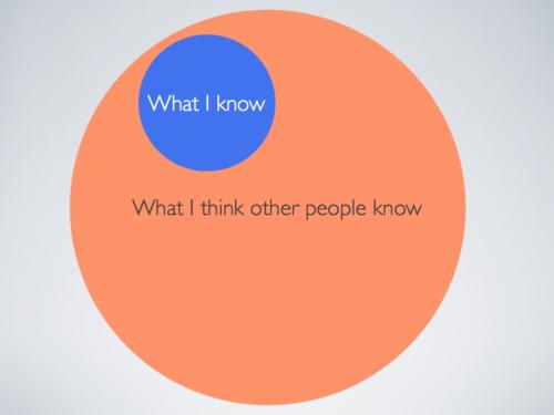 impostor-graph